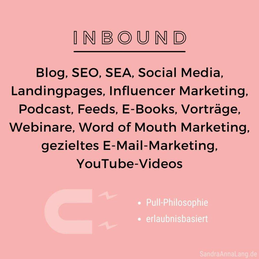 Inbound Marketing Infografik