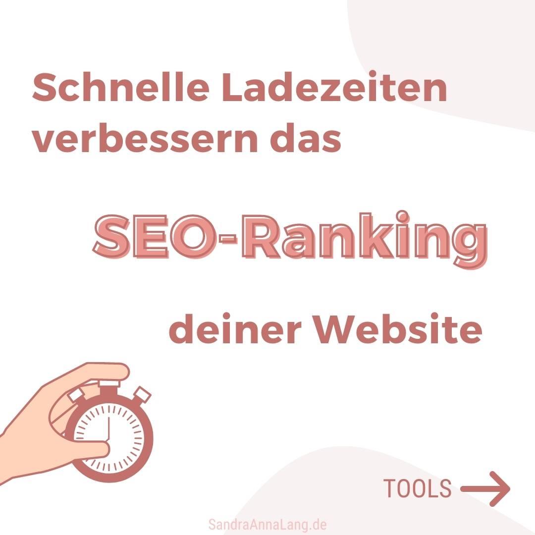 Und, wie schnell lädt deine Website?